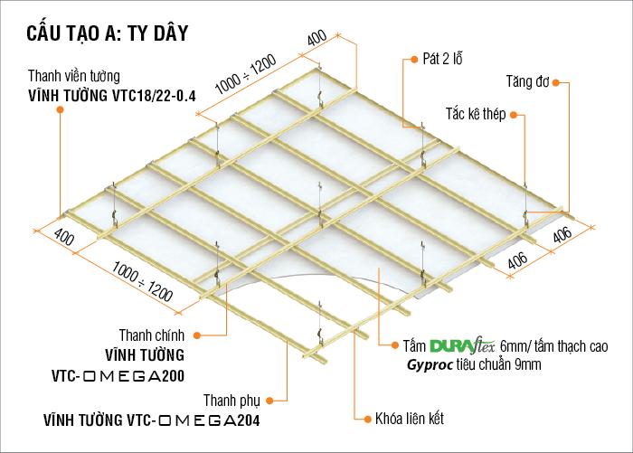 Hệ khung trần chìm Vĩnh Tường OMEGA sử dụng ty dây