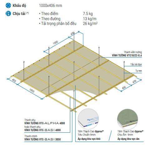 Cấu trúc lắp đặt hệ giải pháp trần thạch cao GYPCEIL/ GYPCEIL AQUA sử dụng khung Vĩnh Tường BASI